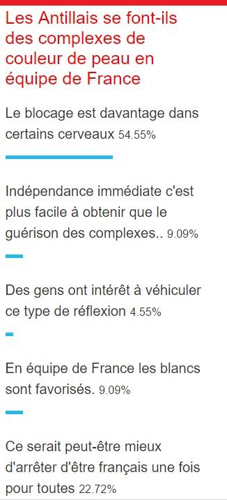 Vos avis comptent: Résultat du sondage des lecteurs de notre WEBZINE MAKACLA.COM