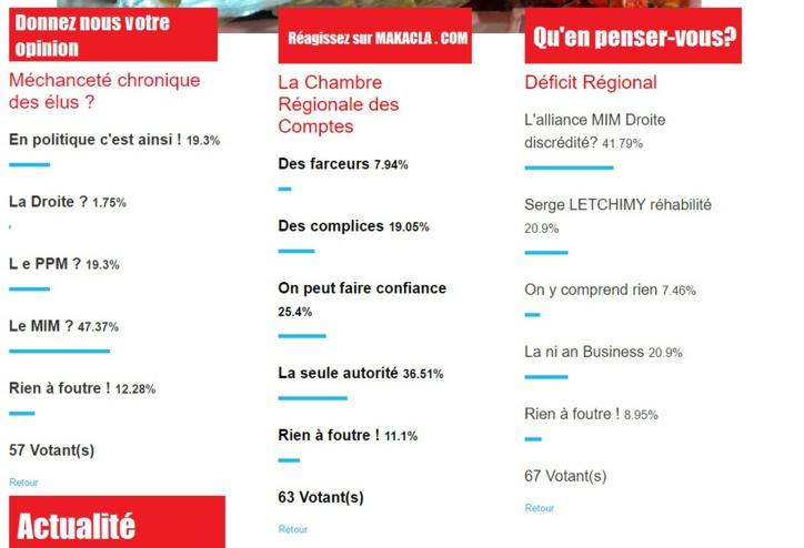 Résultat des sondages des opinions des lecteurs de MAKACLA !