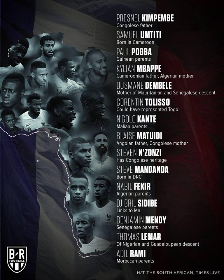 Polémique mondiale autour de la couleur de peau des joueurs de l'équipe de France de foot !