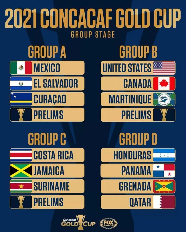 Concacaf 2021