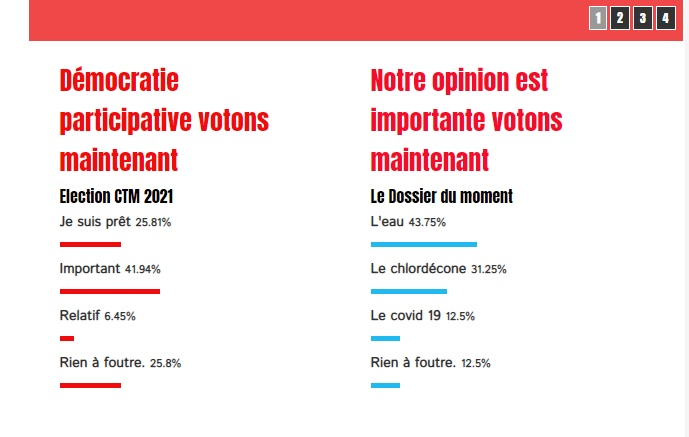 Résultat de sondage  Importance élection et sujet prioritaire