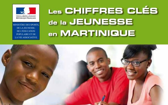Les chiffres clés de la jeunesse en Martinique