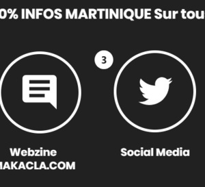 Comment vous abonner à notre portail ICIMARTINIQUE.COM et accéder aux articles privés ?