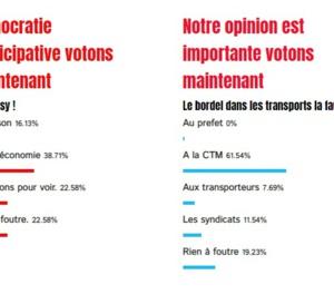 Résultat du sondage: qui est responsable de la crise dans les transports?