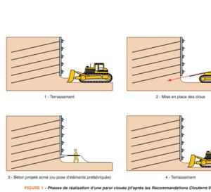 Comment expliquer l'explosion du mur d'Acajou ?