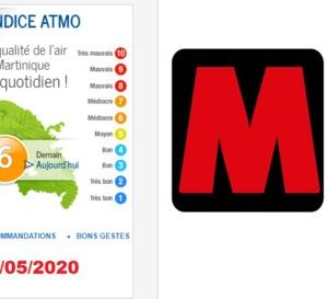 Météo-Cyclone- Antilles /  Une période cyclonique proche de la normale, possiblement plus active !