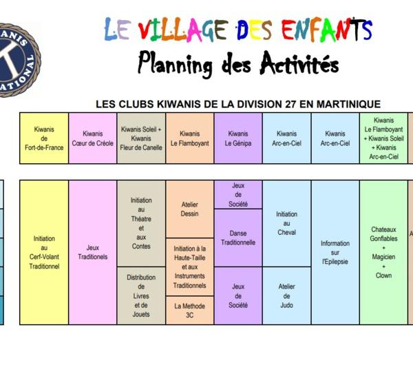 Le village des enfants, samedi 8 juin 2019 de 10h à 16h à l'Hippodrome de Carrère