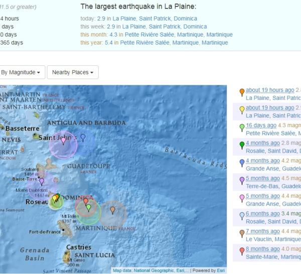 Tremblements de terre à répétition en Dominique  ?