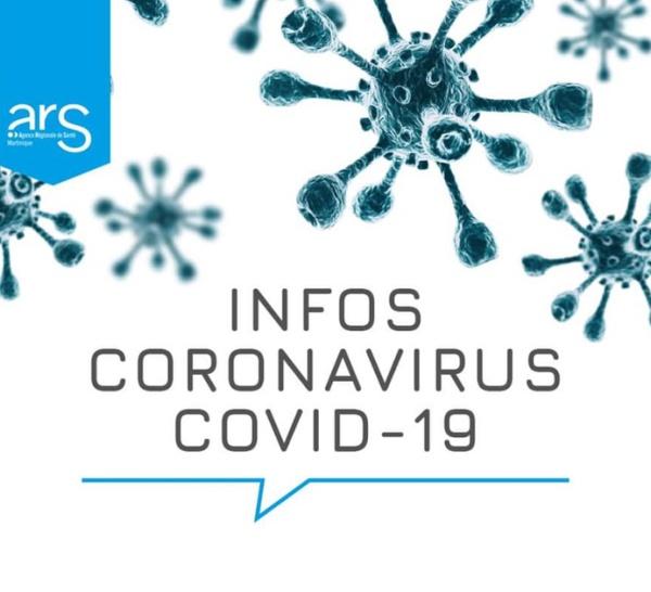 Coronavirus / Martinique: Décompte du 1 er avril, chiffres ARS.