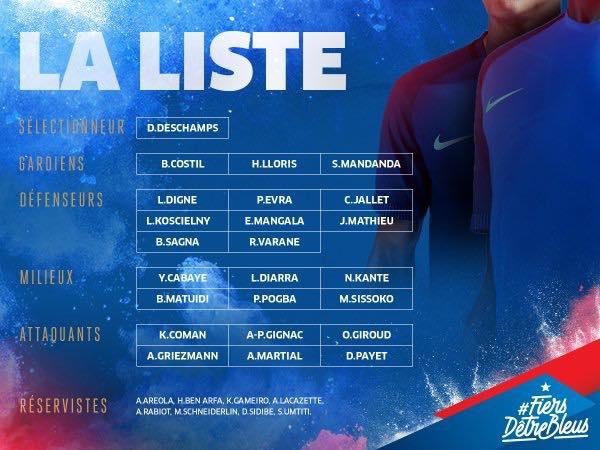 Voici la liste de  L' ÉQUIPE DE FRANCE de FOOTBALL