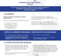 COVID 19 Martinique  50 personnes guéries il faut garder notre vigilance !